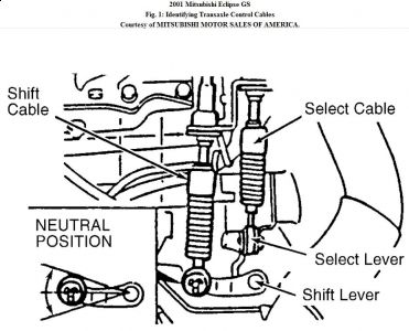 2001 Mitsubishi Eclipse Clutch I Just Had The Clutch Replaced On