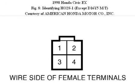 http://www.2carpros.com/forum/automotive_pictures/192750_HO2S98CivicFig08_1.jpg