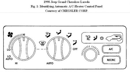 1998 Jeep Grand Cherokee Heater Control Wiring Diagram further Heat Pump With Aux Heat Wiring Diagram further  on gibson sg wiring harness uk