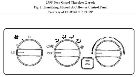192750_HVACControlPanelManual98CherokeeLaredoFig01_1 1998 jeep laredo 1998 jeep grand cherokee air condition cut 1998 jeep grand cherokee heater control wiring diagram at nearapp.co