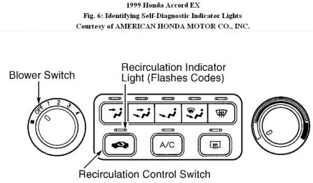 1999 Honda Accord Air Conditioning Heating Works Intermitte