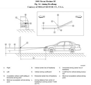 192750_HeadlightAdjustmentMaxima08Fig34_1 2008 nissan maxima headlights engine mechanical problem 2008 headlight adjustment diagram at crackthecode.co
