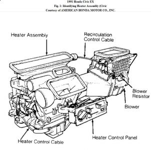 http://www.2carpros.com/forum/automotive_pictures/192750_HeaterAssy91CivicFig01_1.jpg