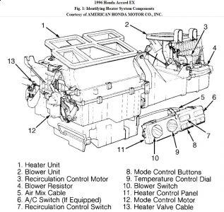 1996 honda accord heater problems heater problem 1996 honda rh 2carpros com