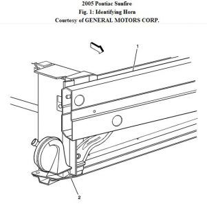 2005 pontiac sunfire horn does not work and left headlights. Black Bedroom Furniture Sets. Home Design Ideas