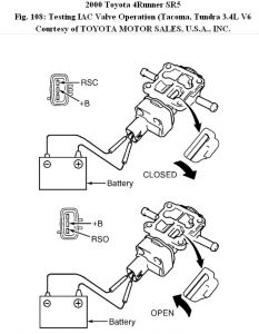 toyota camry headlight wiring harness with 1999 Toyota Camry Headlights on 2003 Oldsmobile Silhouette Repair Manual likewise 1992 Jeep Wrangler Headlight Wiring Diagram moreover Install A Trailer Wiring Harness On Toyota as well Watch as well Toyota 4age Engine Diagram.