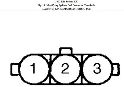 http://www.2carpros.com/forum/automotive_pictures/192750_IgnitionCoil02SedonaFig19_1.jpg
