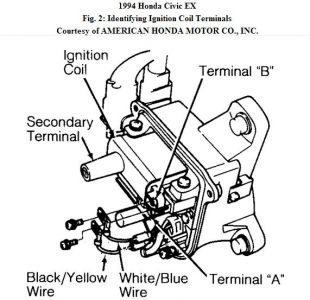 192750_IgnitionCoil94Civic_1 1994 honda civic power loss 8 minutes into drive d15b7 distributor wiring diagram at mifinder.co
