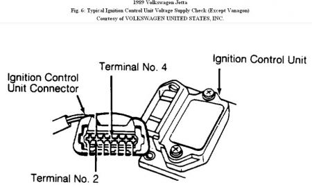 192750_IgnitionControlUnit89Jetta_1 1989 volkswagen jetta no spark electrical problem 1989 volkswagen 7.4 Liter Ignition Module Diagram at aneh.co