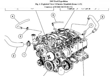 2004 F150 Pcv Valve Location: 2001 Ford Expedition 5 4 Fuse Box Diagram At Galaxydownloads.co