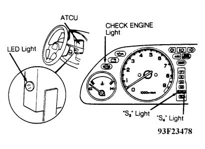 S Light Flashing Transmission S Light Is Flashing At All The - Acura integra transmission