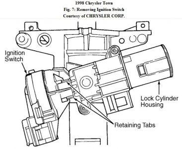 http://www.2carpros.com/forum/automotive_pictures/192750_LockCylinder98ChryslerTownFig07_1.jpg