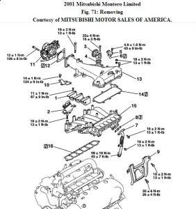 2001 jeep engine diagram 2001 mitsubishi engine diagram 2001 mitsubishi montero tune up: engine mechanical problem ...