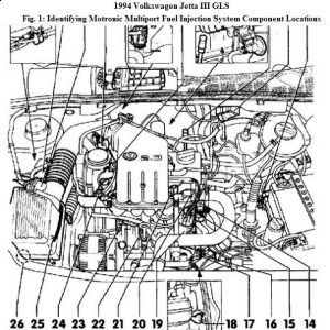 1994 jetta wiring diagram electrical diagrams forum u2022 rh woollenkiwi co uk
