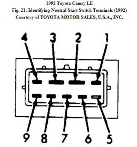 91 toyota camry fuse box wiring diagram91 toyota corolla ignition wiring diagram wiring diagramdiagram chevy ignition switch wiring diagram toyota starter relaywiring