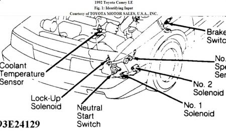 92 camry wiring diagram 1992 toyota camry '92 camry intermittenantly won't start #1