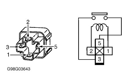 Wiring Diagram 1486 International Tractor