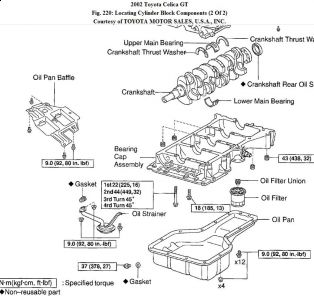 2002 Toyota Ta a Radio Wiring Diagram moreover 2003 Toyota Corolla Electrical Diagram together with Trx 350 Wiring Diagram 2000 together with John Deere Electrical Schematic in addition 03 Dodge Ram Headlights. on 4121607474
