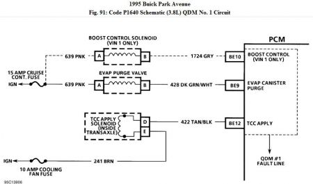 1995 buick park avenue code p0640 intake air heater control p0640 is not found in dtc list for the description of qdm 1 fault here is an explanation and diagnostic procedures code p1640 qdm no 1 circuit