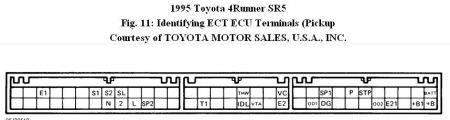 http://www.2carpros.com/forum/automotive_pictures/192750_PCM95RunnerFig11_1.jpg