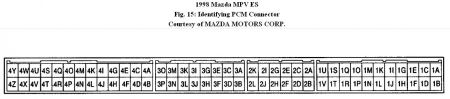 http://www.2carpros.com/forum/automotive_pictures/192750_PCMConnector98MPVFig15_1.jpg