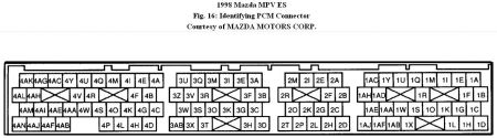 http://www.2carpros.com/forum/automotive_pictures/192750_PCMConnector98MPVFig16_1.jpg
