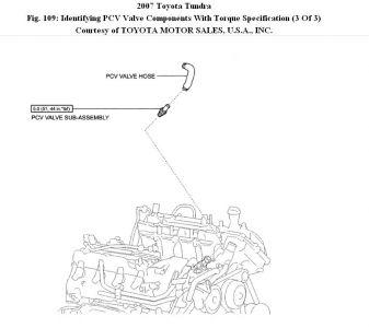 S L besides Px Pcv Valve besides Pcv Tundrafig additionally Mny Rtrjbhnvgcex Kcmbbg besides Pcv. on 2004 ford expedition pcv valve hose