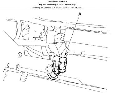 Main Power Relay Location 2004 Honda Civic on 2004 honda cr v wiring diagram