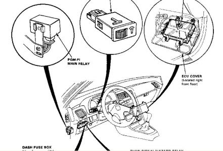 Crx Fuel Diagram on car wiring harness pins