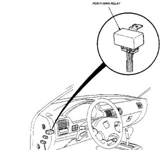 1987 Honda Prelude Engine Diagram furthermore Checking Main Relay Pics 2535047 besides T10277470 39 t locate turn signal likewise Honda Accord 1995 Honda Accord Engine Stalls additionally Fuel Pump Relay 2817643. on honda civic main relay switch