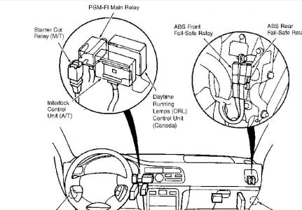 T2575424 98 honda civic engine overheats cooling furthermore 1994 Jeep Grand Cherokee Laredo Fuse Box Diagram also Main Power Relay Location 2004 Honda Civic in addition 2000 Maxima Fuse Box Diagram in addition 2000 Honda Civic Fuse Box Display. on 96 honda accord fuse box location