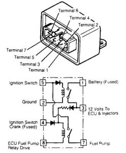 Honda Accord 1992 Honda Accord Fuel Pump And Puttering on gm fuel pump relay diagram