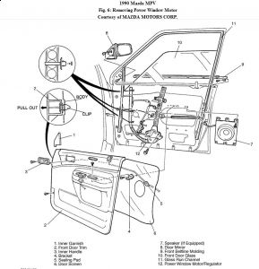mazda 3 power window wiring diagram data wiring diagrams u2022 rh mikeadkinsguitar com Mazda 3 Relay Diagram 7-Wire Trailer Wiring Diagram