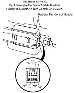 192750_RadiatorFanControl95Accrd4cyl01a_1 1995 honda accord cooling fans engine cooling problem 1995 honda Three-Speed Fasco Blower Motor Wire Diagram at mifinder.co