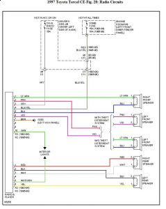 toyota tercel radio wiring - wiring diagrams flu-patch -  flu-patch.alcuoredeldiabete.it  al cuore del diabete