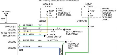 192750_RadioWiring94F150Fig58a_1 1996 ford f 150 stereo wiring diagram wiring diagram