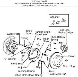 1998 toyota camry rear brake rotor removal brakes problem. Black Bedroom Furniture Sets. Home Design Ideas