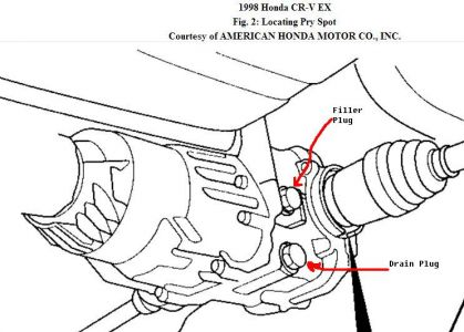 http://www.2carpros.com/forum/automotive_pictures/192750_RearDifferential98CRV_1.jpg