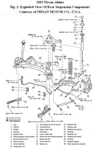 http://www.2carpros.com/forum/automotive_pictures/192750_RearSuspension03AltimaFig01_1.jpg