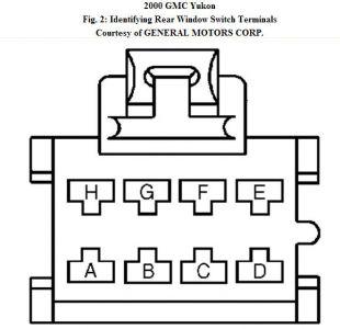 2000 gmc yukon rear hatch window electrical problem 2000. Black Bedroom Furniture Sets. Home Design Ideas