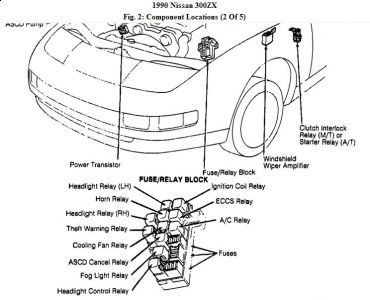 2000 Lincoln Navigator Blower Motor Relay Location together with T5511379 Diagram fuses nissan altima 2002 further Gas Filter Location additionally T22940284 2009 nissan pathfinder c fan not working also Nissan Altima 4 Cylinder Ecm Fuse Location. on 1994 nissan sentra fuel pump