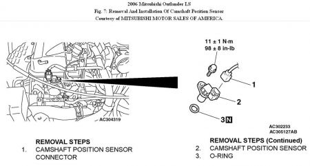 http://www.2carpros.com/forum/automotive_pictures/192750_RemovalCamSensor06OutlanderFig7_1.jpg