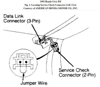 Scs Civic on Honda Civic Lx Engine Diagram Auto Electrical Wiring