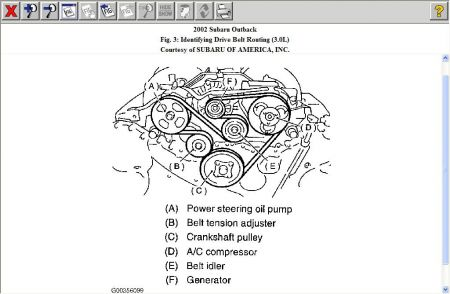 2010 Subaru Forester Alternator Belt on wiring diagram for hyundai accent 2002