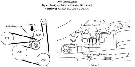 2003 nissan altima engine vibration when i turn on my air. Black Bedroom Furniture Sets. Home Design Ideas