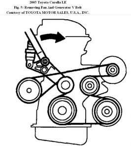diy 2003 2008 corolla matrix pontiac vibe drive belt tensioner Avalanche Engine Diagram report this image