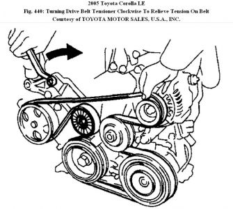 T9519579 Need diagram moreover Toyota Highlander V6 Engine Diagram besides 2002 Alero Engine Diagram moreover 2007 Toyota Camry Belt likewise Saturn Ion Evap Location. on 2004 toyota camry serpentine belt replacement