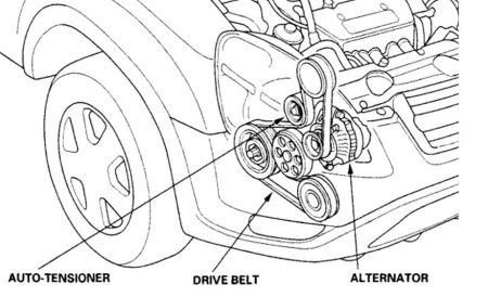 Diy  96 Serpentine Drive Belt Pulleys Check Replace 894361 furthermore Prodigal Son Clipart furthermore Drl Egr Problems 99 Accord 2511911 as well Power Steering Problem 817464 together with Dodge Durango Transfer Case Location. on 01 acura tl