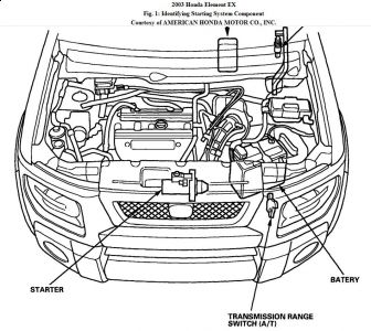 honda element starter wiring diagram wiring diagram \u2022 2005 honda civic schematics 2003 honda element where is the starter so i can fix it rh 2carpros com honda gx390 engine wiring diagram honda accord starter wiring diagram