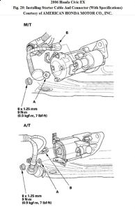 honda h22a engine honda b18c engine wiring diagram